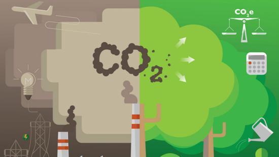全国碳市场正式启动 倒逼经济绿色转型