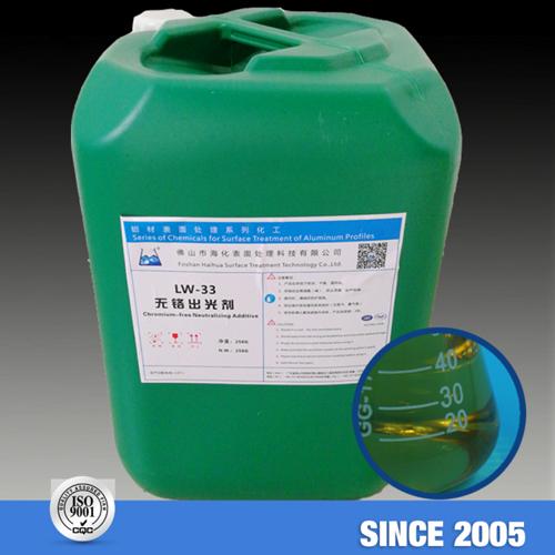 LW-33无铬出光剂(液)