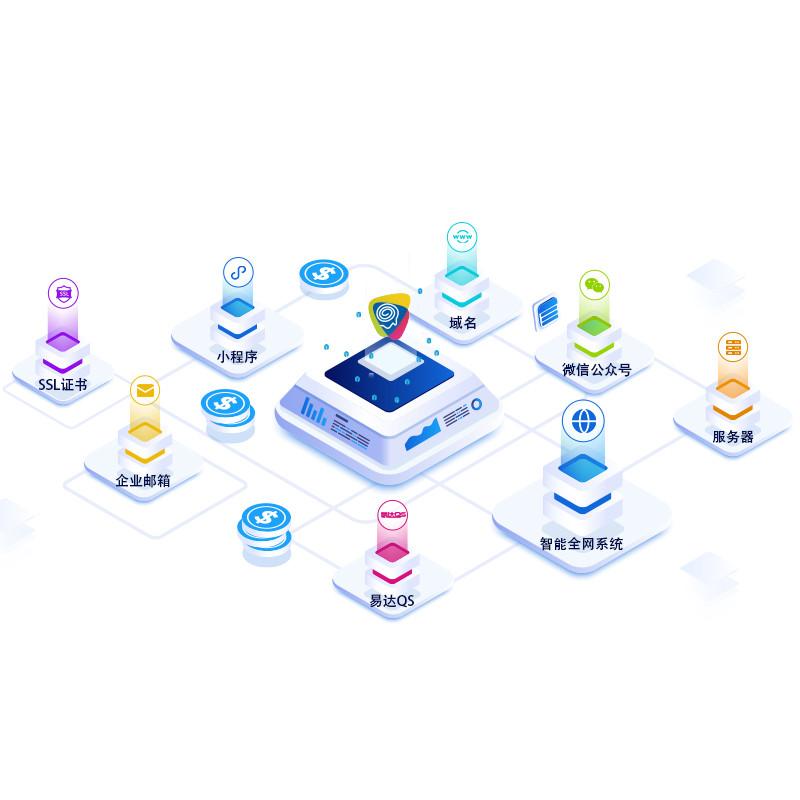 网络基础产品
