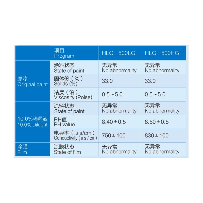 HLG- 500  丙烯酸乳液型消光透明阳极电泳涂料