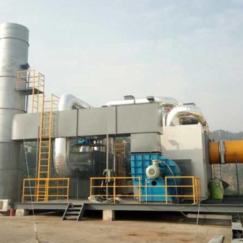 沸石转轮吸附脱附+CO组合工艺