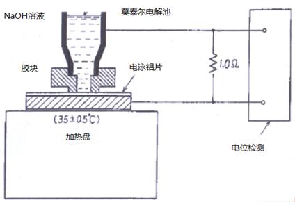 电路 电路图 电子 原理图 424_295