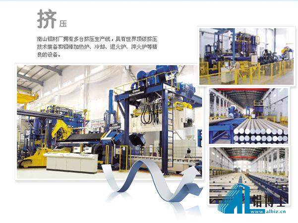 关键 完整的铝产业链及先进的生产设备