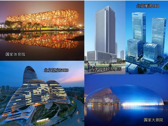 AAG亚铝应用于华北地区的部分项目