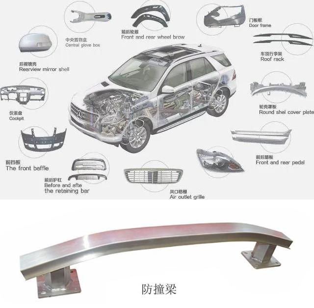 汽车轻量化推动用铝量高速增长