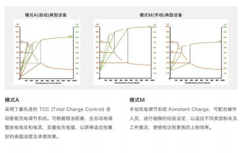 裕东案例展示丨一文读懂:S600喷枪系统在铝材领域的投资效益回报率.png