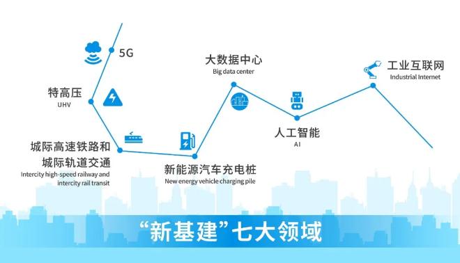 """凤铝工业材助力华为、中国铁塔 赋能5G""""新基建"""""""