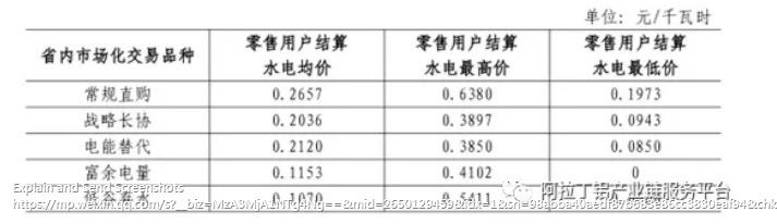 从电力数据看四川水电铝的发展前景-铝加网1.jpg